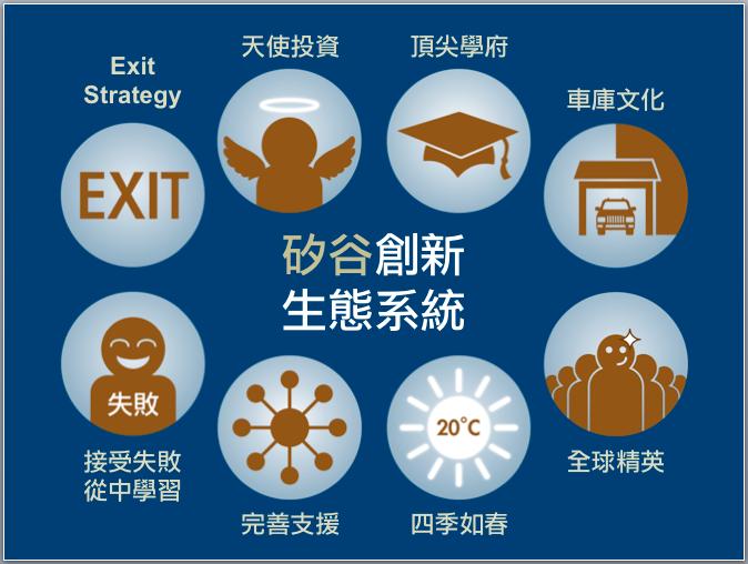 InnovationEcosystemIcons.jpg