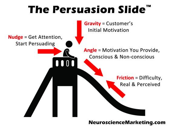 PersuasionSlide.jpg