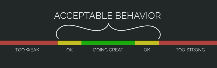 BehaviorRange.jpg