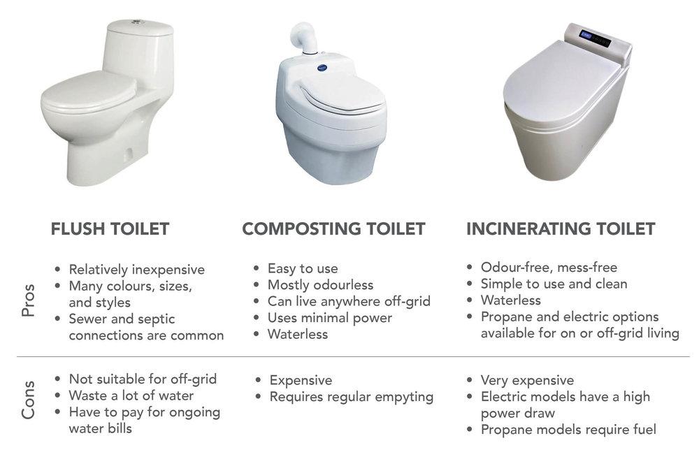 ToiletChart.jpg