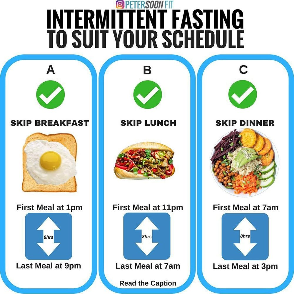 Intermittent-Fasting-Plan-Ideas.jpg