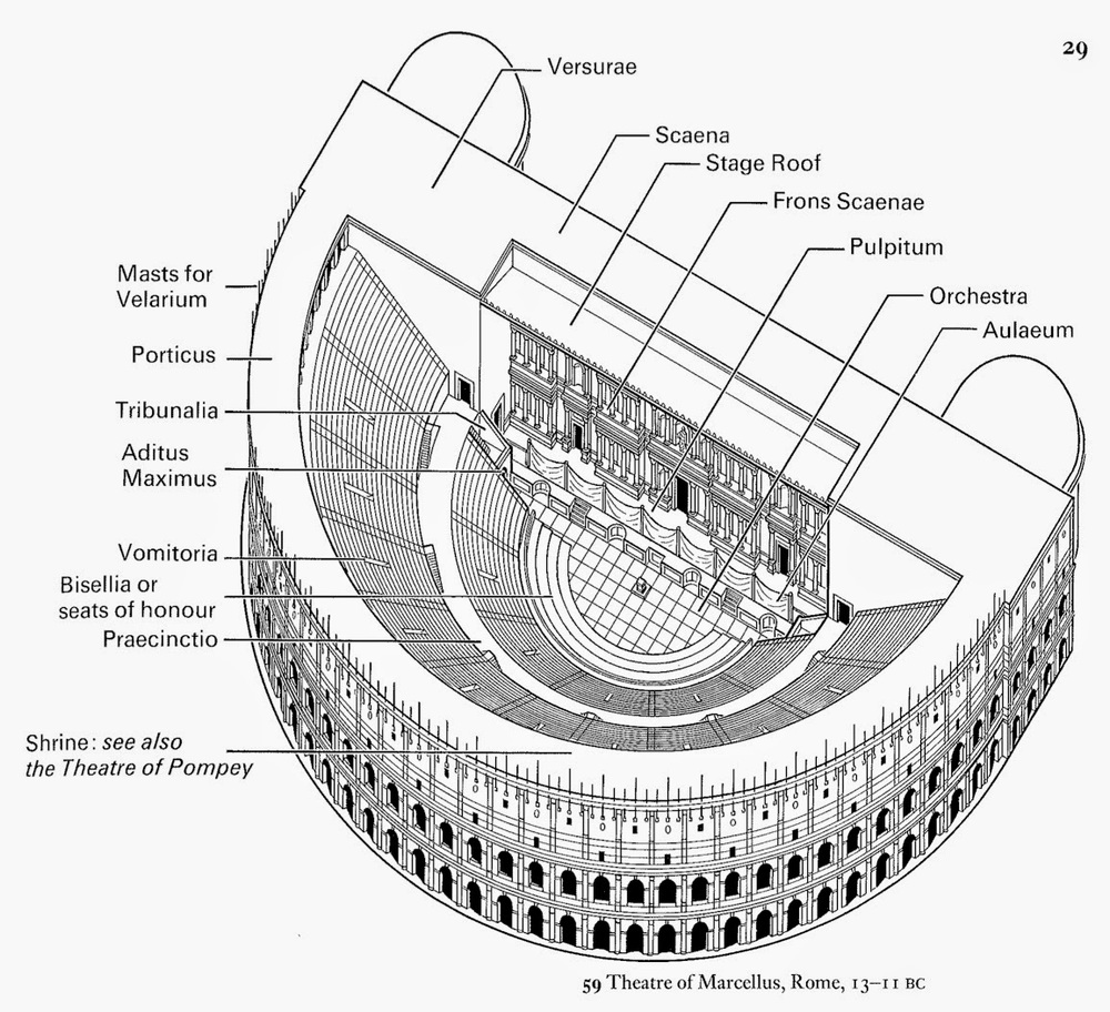 Roman Theater Labeled drawining the theater of marcellus .jpg