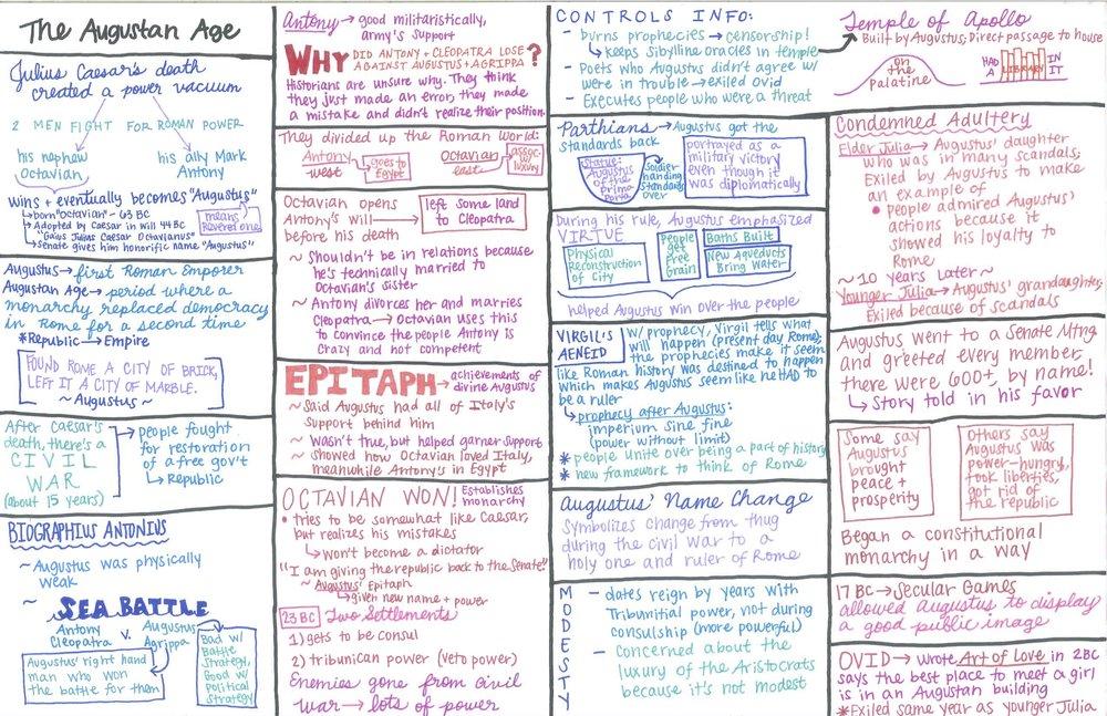 Ally augustus notes  copy 2.jpg