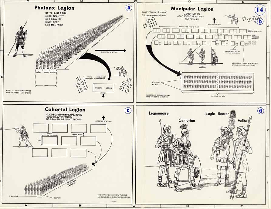 legion_evolution Roman Army .jpg