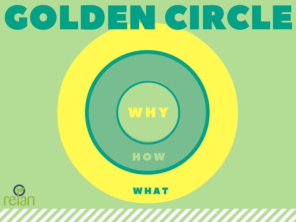 Relan Golden Circle