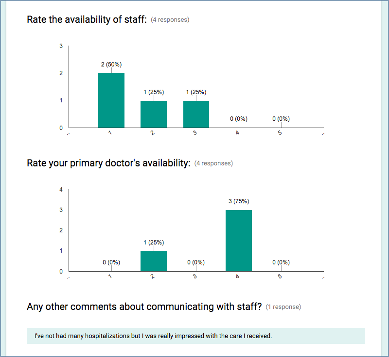 patient-survey-3.png