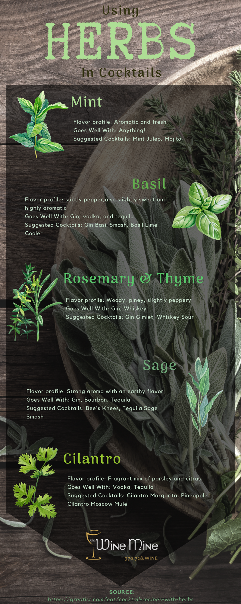 WineMine - herbs infographic.png