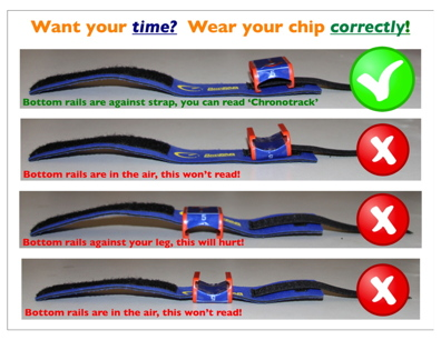 Proper Chip Wear Instructions