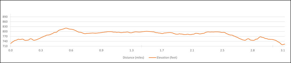 Elevation_5K.jpg