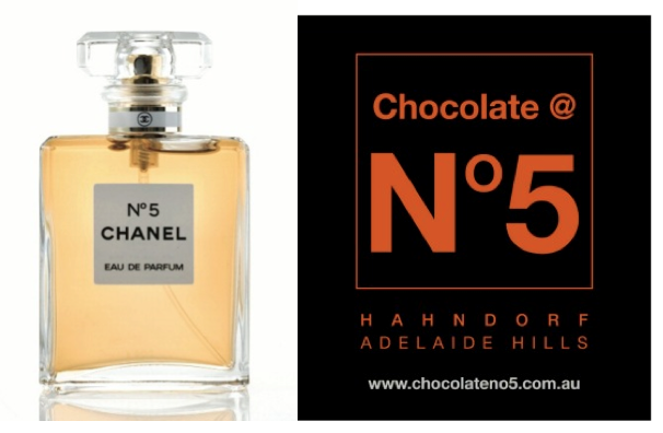 Chanel Enforces Legal Rights Over Its N5 Perfume Trademark