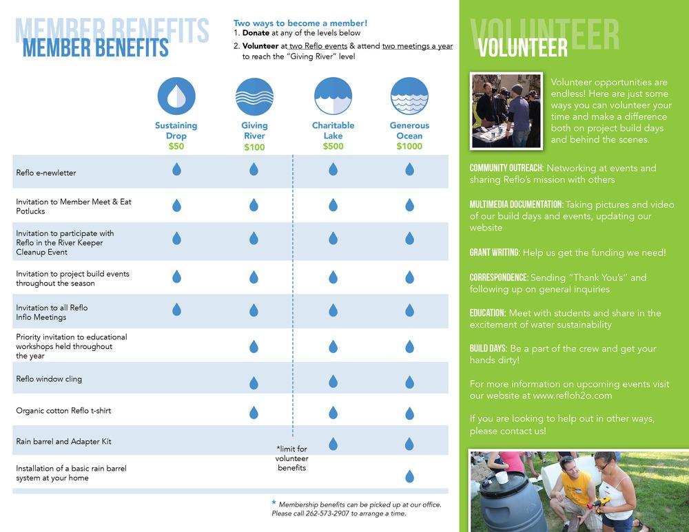 membership brochureREV2.jpg