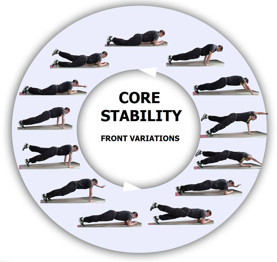 Core exercises front