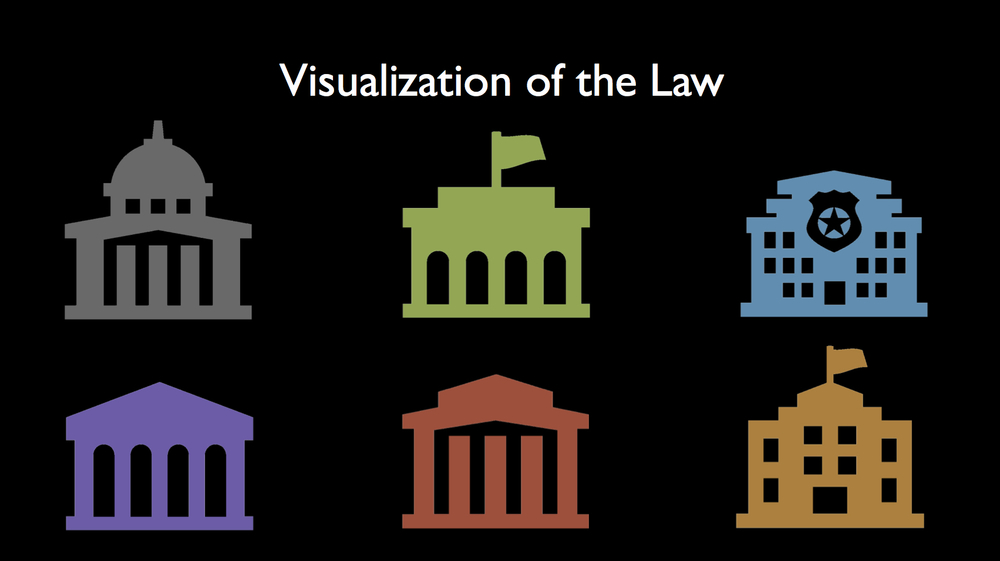 lawvisualization