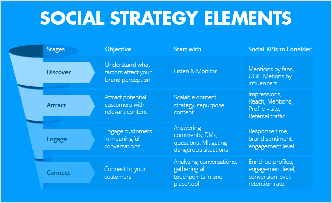 inBlog-Modern-Social-Strategy.jpg