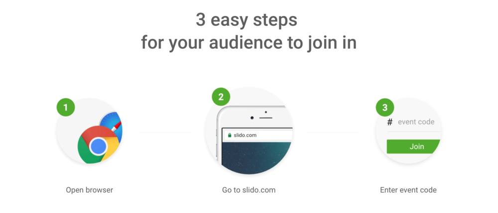 A screenshot from Sli.do showcasing just how easy it is for audiences to join in from their phone. No apps required.