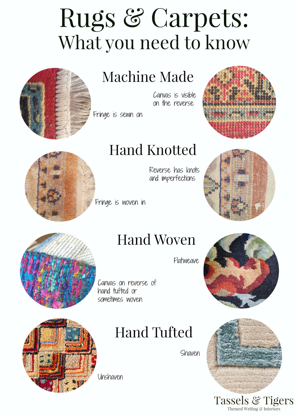 The Difference between machine made, hand woven, hand knotted and hand tufted rugs