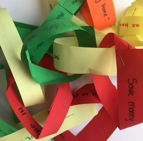 Students made paper chains that describe a situation where the future is unknown, their worst case scenario in that situation, and a possible positive solution or outcome