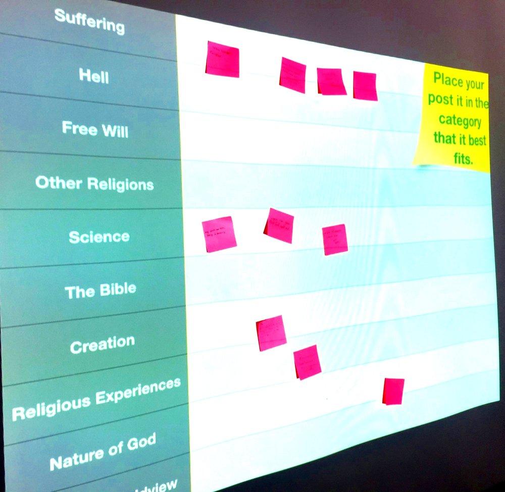 Categorising arguments regarding God