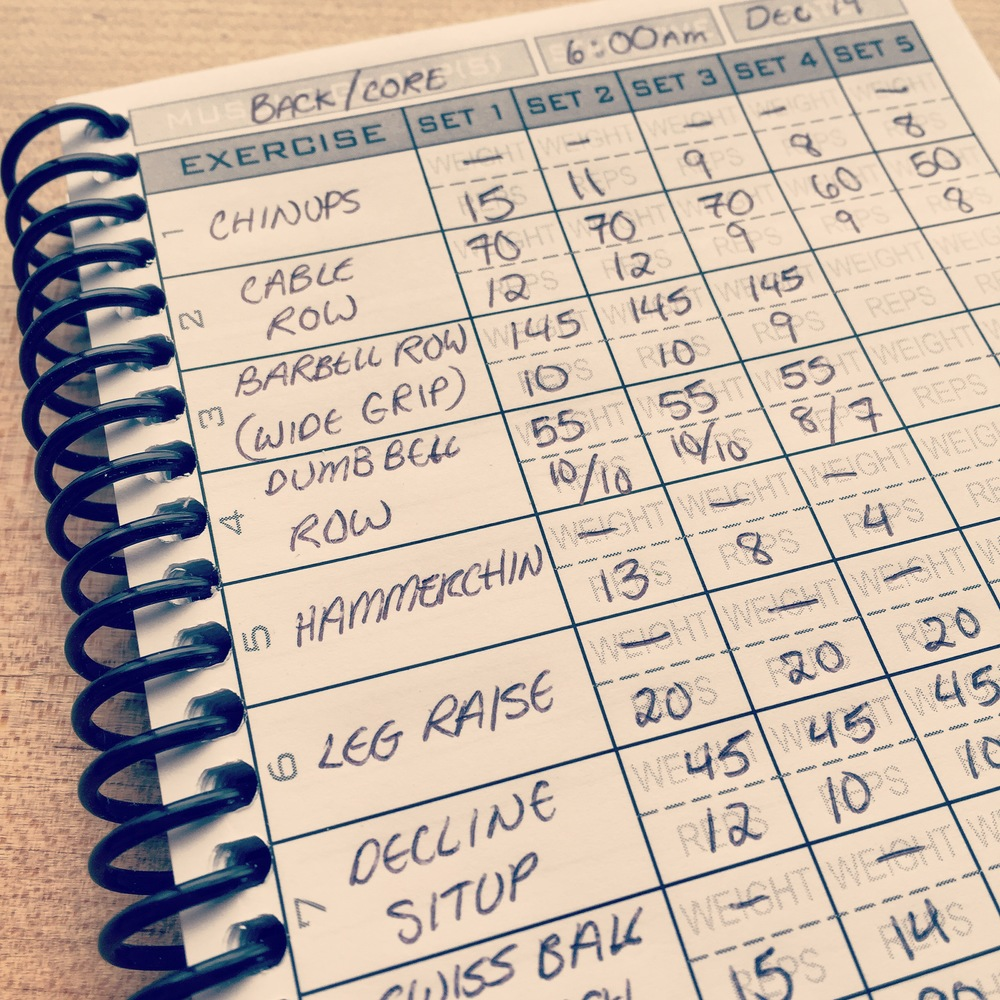 About Compact Fitness Journal — TrainRite