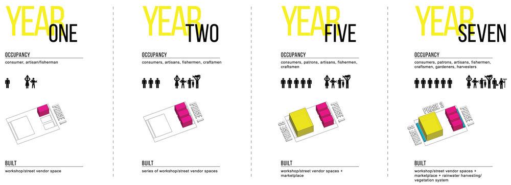 expandability timeline.jpg