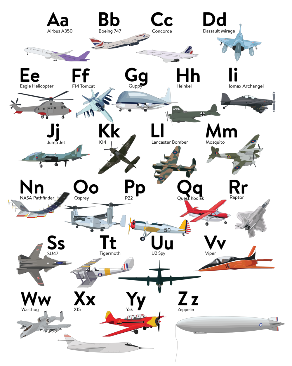 THE A-Z OF PLANES