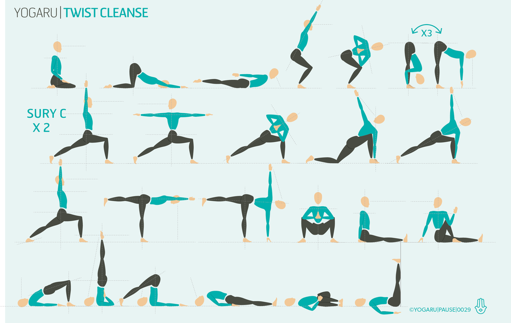 TWIST CLEANSE
