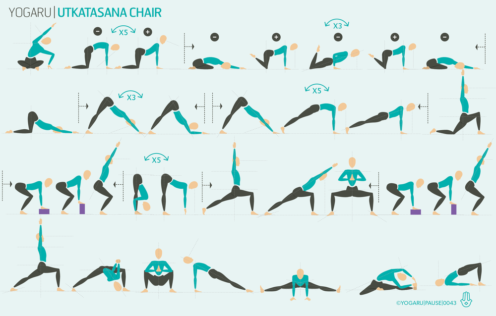 UTKATASANA - CHAIR