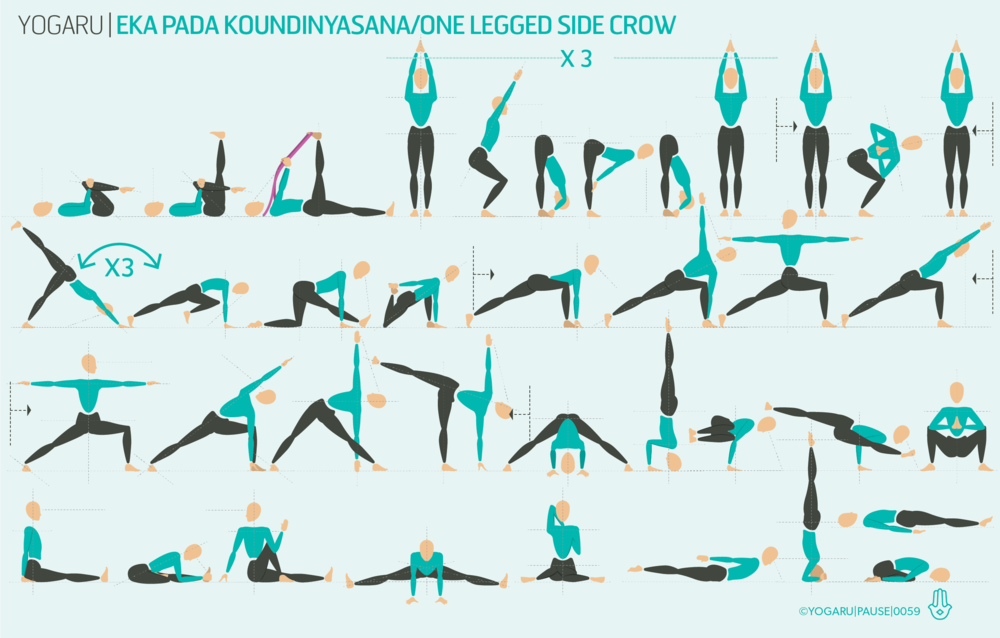 EKA PADA KOUNDINYASANA - ONE LEGGED SIDE CROW