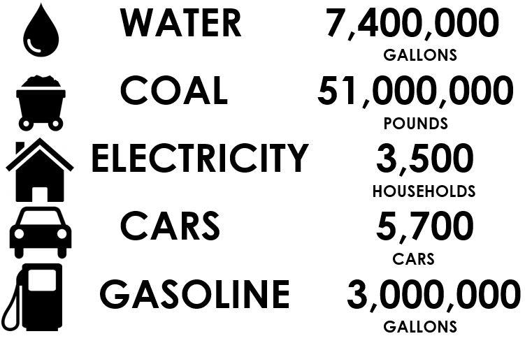 Montgomery - emissions.JPG