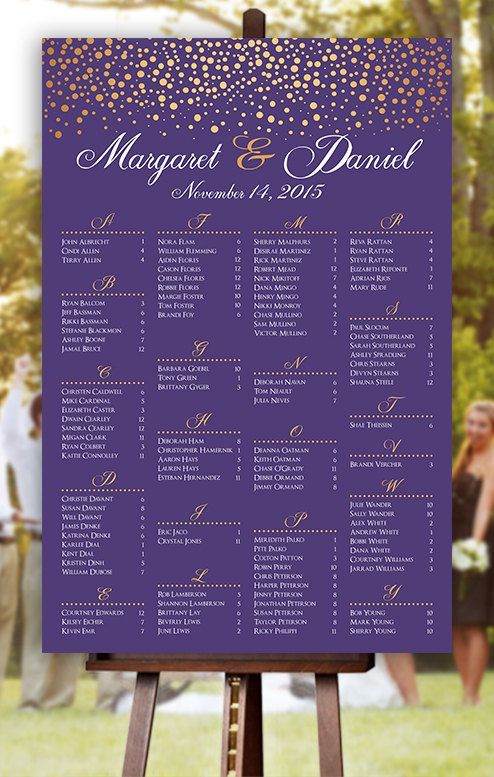 Seating Arrangements Tips And Ideas The Wedding Connection