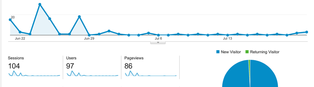 googleanalytics.jacklynbrown.swiecicki.marketingblog