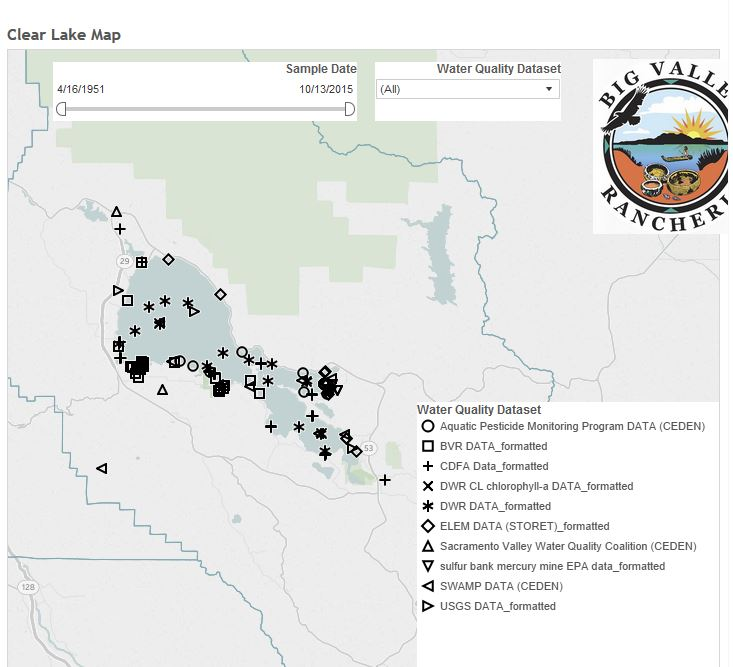 Clear Lake WQ Dashboard