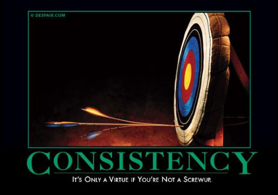 In the professional quality assurance world we already known that being consistent is not great if you are only ever consistently bad. Don't despair. Practice.