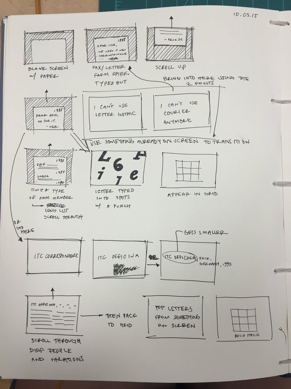 6. Storyboard 2.JPG