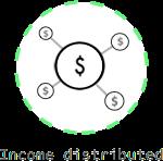income_ampliative_art