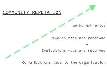 reputation_ampliative_art