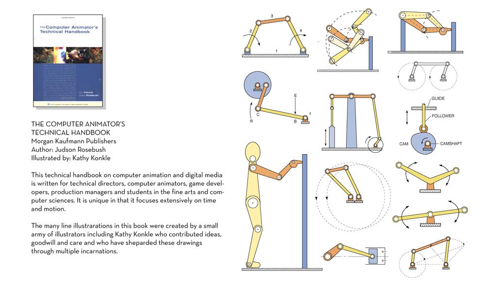 computer-animators-handbook.jpg