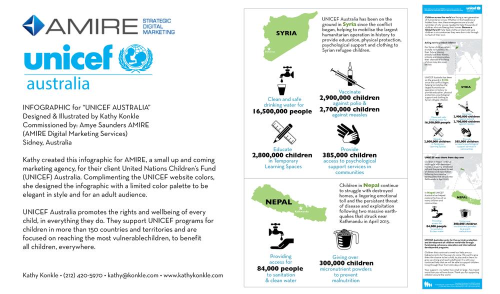 UNICEF-Australia-infographic.jpg
