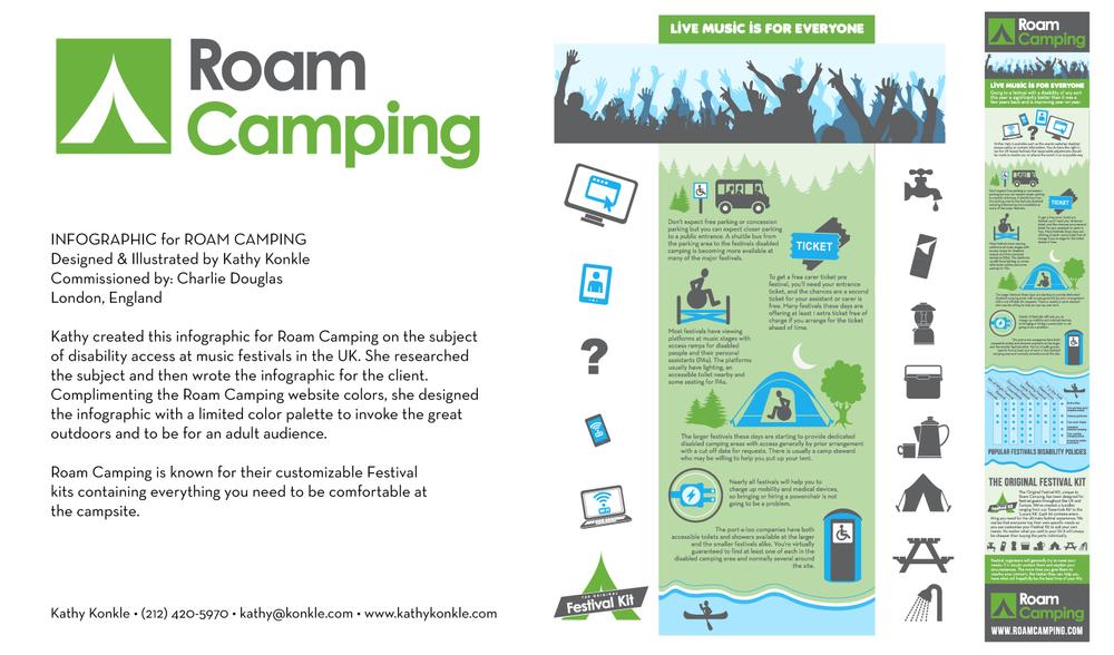 Roam-camping-infographic.jpg