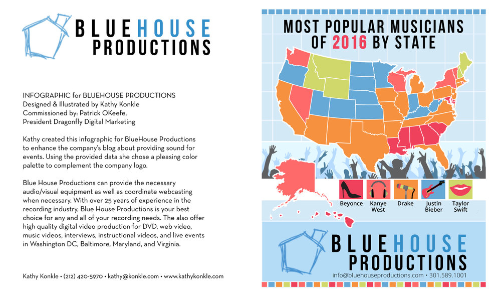 Blue-House-Productions.jpg