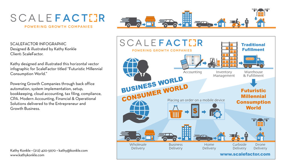 ScaleFactor-infographic.jpg