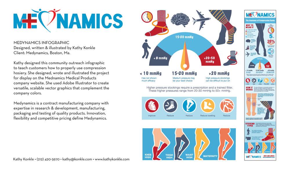 Medynamics-infographic.jpg