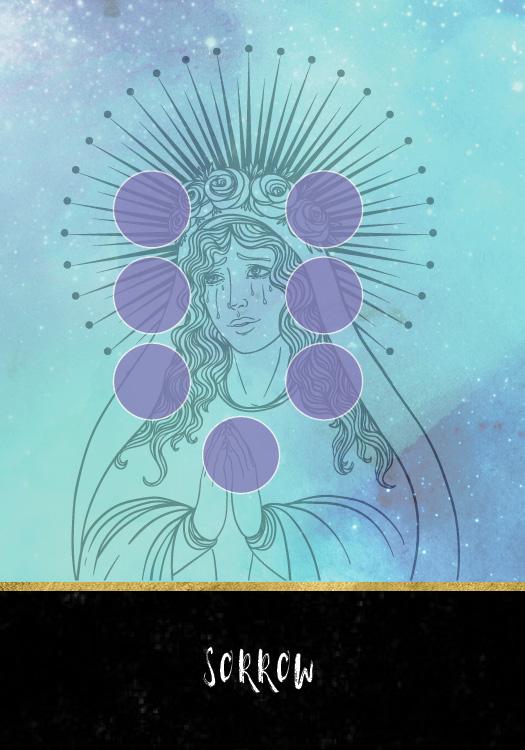 Divination Alchemy Necklaces2.jpg