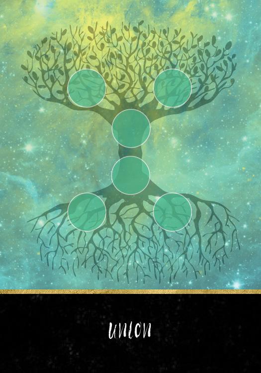 Divination Alchemy Necklaces5.jpg