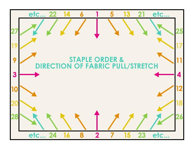 Canvas+Staple+Pattern.jpg