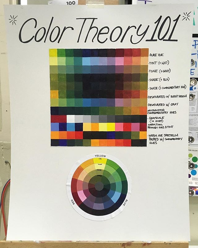 Color Theory 101 ✌️😍👨‍🎨👩‍🎨😍✌️