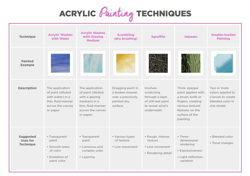 Acrylic technique jpg.jpg