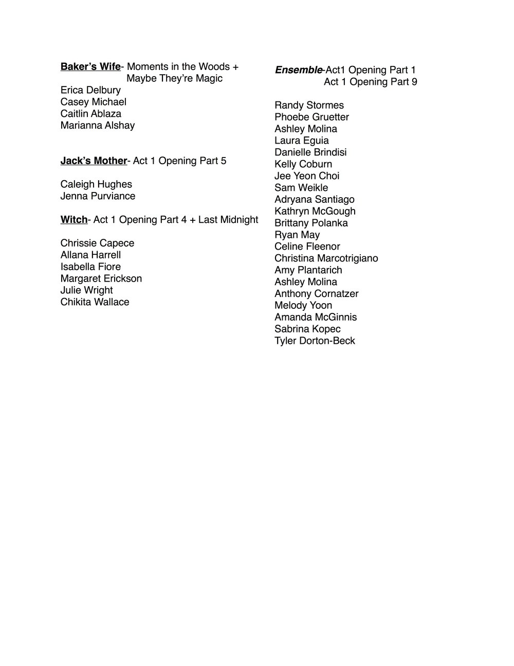 Into the Woods Callbacks names and roles 2.jpg