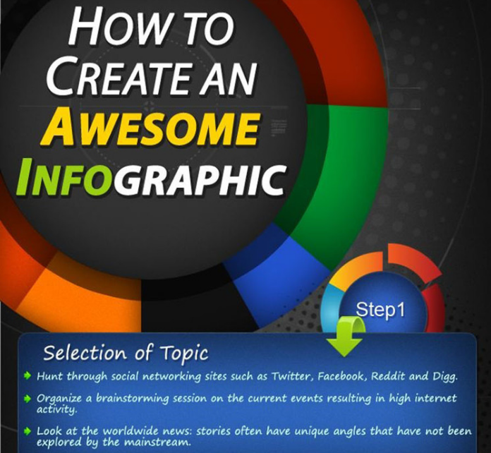 How to Make Beautiful and Effective Infographics | Social Media Today