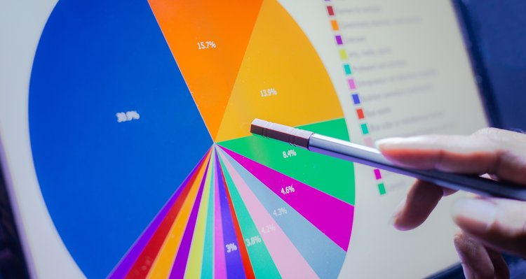How to Budget for Nonprofit Digital Marketing | Social Media Today
